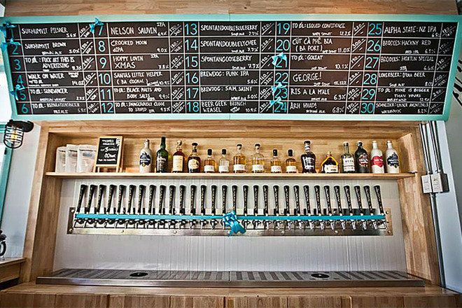 Best Beer Pubs in Bangkok: A Brew-Lover's Guide to the City